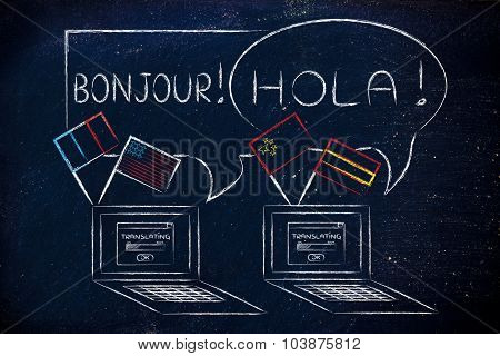 Online Language Software And Translations: Laptop With Different Flags