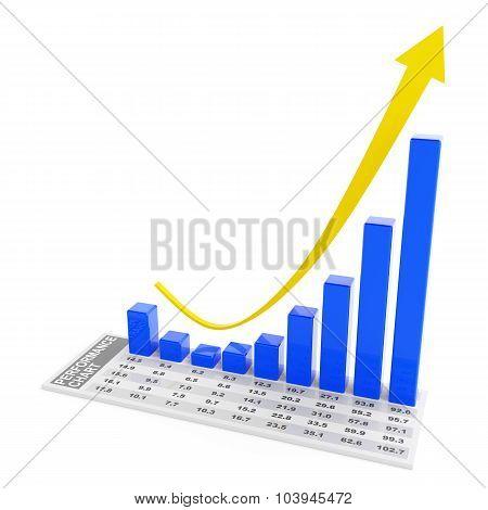 Rebounding performance chart