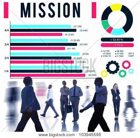 Mission Solution Target strategy Vision Concept