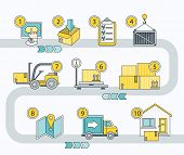 Transport logistics parcel delivery. Transportation and warehouse, cargo and shipping service, package export, distribution process, order chain, trolley and load illustration poster