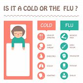 flu and cold disease symptoms infographic, vector sick icon illustration poster