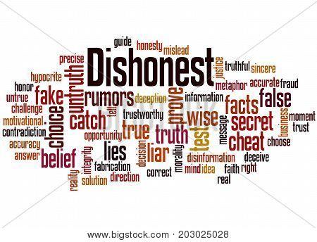 Dishonest, Word Cloud Concept 2