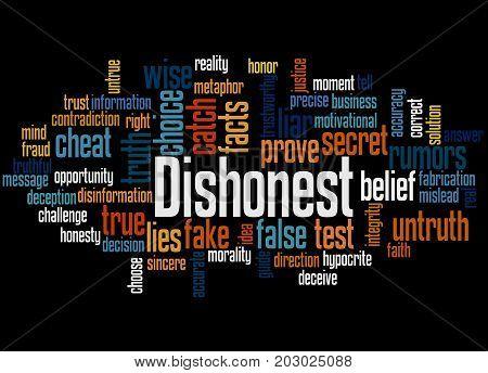 Dishonest, Word Cloud Concept 4