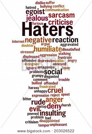 Haters, Word Cloud Concept 6