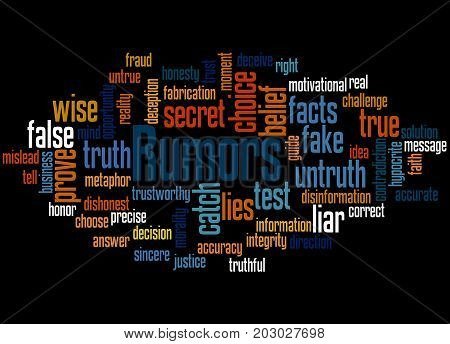 Rumors, Word Cloud Concept 3
