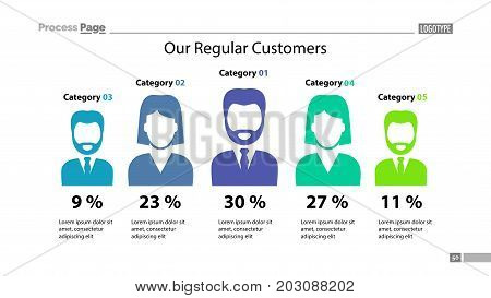 Customer comparison percentage chart with categories slide template. Analysis, graph, diagram. Concept for presentation, template, annual report. Can be used for topics like business, trade, marketing