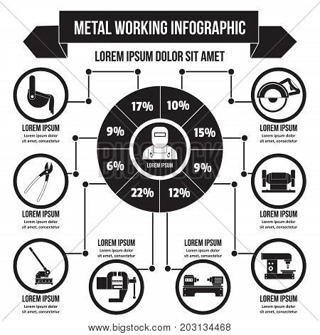 Metal working infographic banner concept. Simple illustration of metal working infographic vector poster concept for web