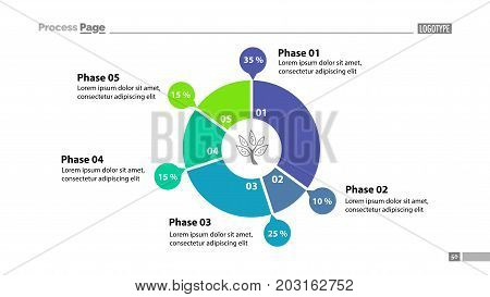 Five phase donut chart with descriptions template. Element of graph, diagram, infographic. Concept for presentation, slide template, annual report. Can be used for topics like money, finance, banking