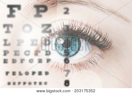 Close up image of human eye through eye chart