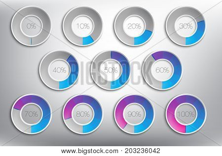 Progress indicator percentage set of 11. Completion, charging, loading or level concepts. Colorful and isolated on the white panel. Vector illustration. Eps10