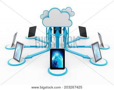 3d rendering Cloud computing concept, cloud network
