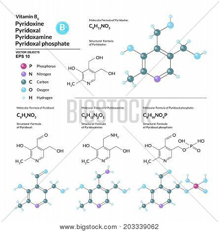 Structural chemical molecular formula and model of Vitamin B6. Atoms are represented as spheres with color coding isolated on background. 2d 3d visualization and skeletal formula. Vector illustration