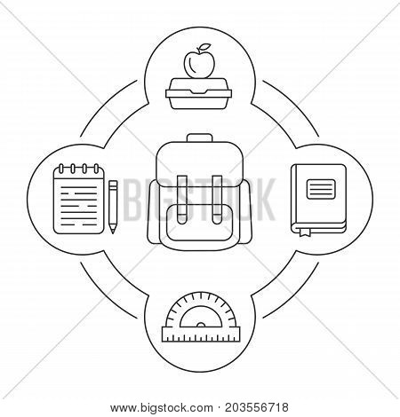 Student's school backpack contents linear icons set. Lunch box, textbook, ruler, notepad with pencil. Isolated vector illustrations