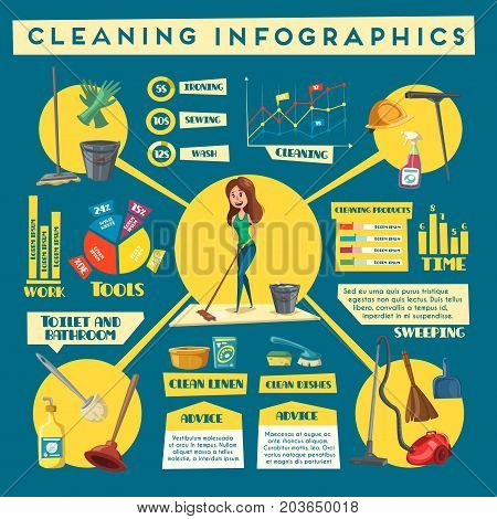 Cleaning service infographics design. Chart and graph with household supplies and items for washing window and dishes, laundering, floor cleaning and diagram with cleaner or maid with mop in center