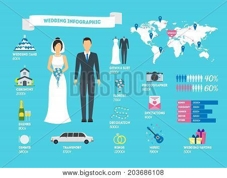 Cartoon Celebration Wedding Infographic Card Poster Ceremony Married Plan Concept Flat Design Style. Vector illustration of Wed Bride and Groom