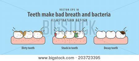Teeth Make Bad Breath And Bacteria Illustration Vector On Blue Background. Dental Concept.