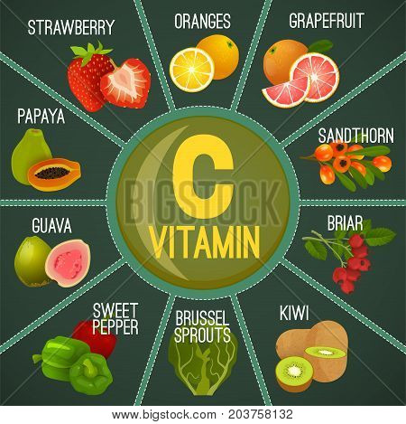 High vitamin C Foods. Healthy fruits, berries, greens and vegetables. Vector illustration with chemical formula in bright colours on a dark green background.