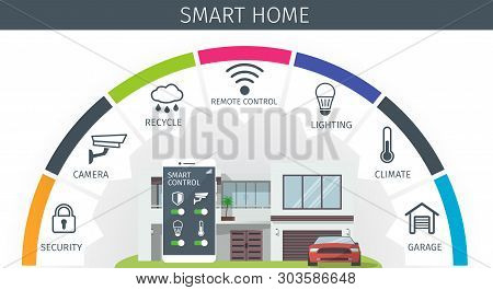 Modern Smart Home Infographic Banner. Flat Design Style Concept, Technology System With Centralized