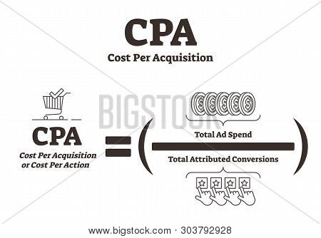 Cpa Cost Per Acquisition Vector Illustration. Bw Advertising Explanation. Promotion Method With Tota