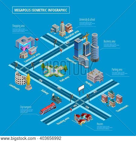 Megapolis Multilevel Infrastructure Elements Isometric Infohraphic Layout Poster With Shopping Busin