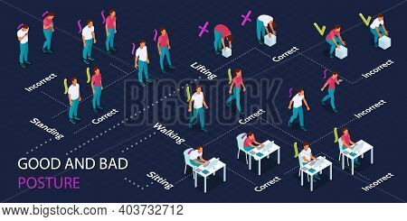 Good And Bad Posture Isometric Infographic Flowchart With Correct Incorrect Sitting Position Proper