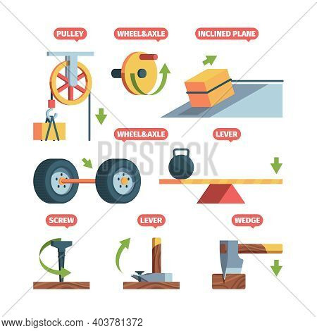Simple Machines. Physics Science Systems Mechanical Formula Pull Machines Garish Vector Isometric Se