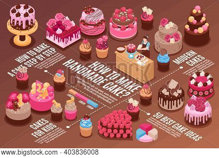 Isometric Homemade Cake Horizontal Icon Set With How Make A Cake Step By Step Best Cake Ideas Modern