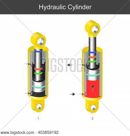 Hydraulic Cylinder. Illustration For The Mechanical Engineering Use, It Is Explain A Hydraulic Cylin