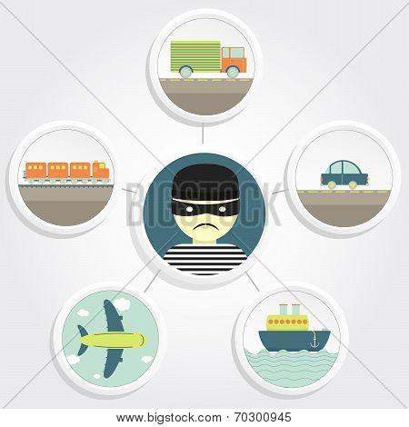 Theft Transport