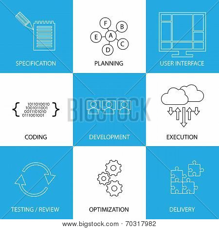 Software Development Life-cycle Process
