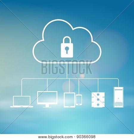Secure Cloud Sky