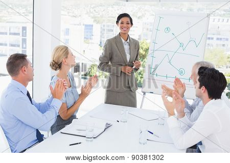 Businesswoman explaining the graph on the whiteboard in the office