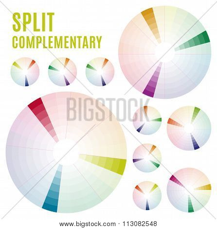 The Psychology Of Colors Diagram - Wheel - Basic Colors Meaning. Split Complementary Set Part 3