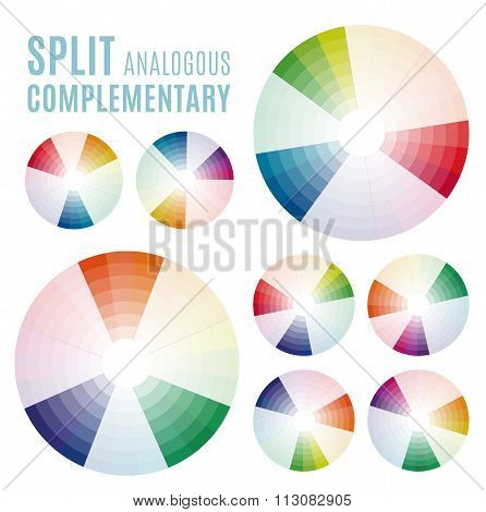 The Psychology Of Colors Diagram - Wheel - Basic Colors Meaning. Split Analogous Complementary Set