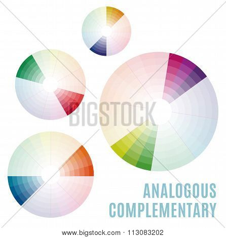 The Psychology Of Colors Diagram - Wheel - Basic Colors Meaning. Analogous Complementary Set