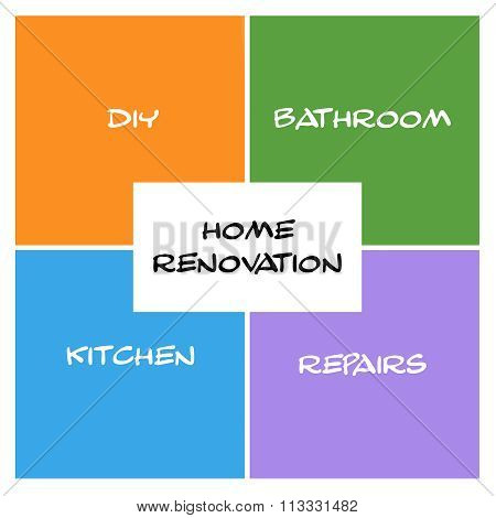 Home Renovation Boxes And Rectangle