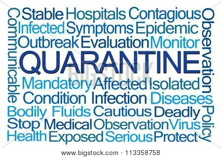 Quarantine Word Cloud on White Background