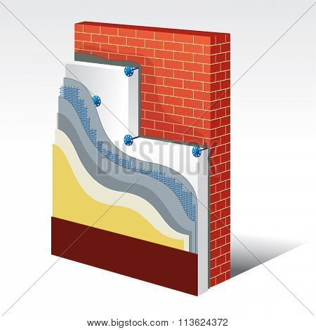 Cross-section layered scheme of a wall with polystyrene thermal isolation. All layers of exterior insulation from base to finishing. Simple colored EPS10 vector optimized for easy color changes. poster