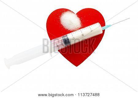 concept of diabetes