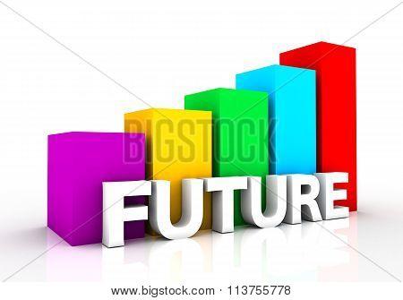 Future Chart
