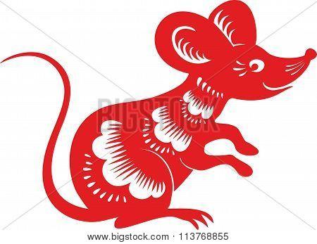 Rat, mouse