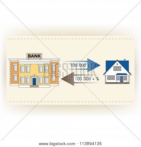 Vector illustration: mortgage loan to buy a house. Returns mortgage loan with interest. Infographics: Mortgage loan as a cash flow. Buying real estate in white, yellow, brown, blue colors. poster