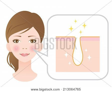 clean pores on female face. skin care and beauty concept