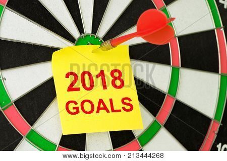 Set 2018 Goals