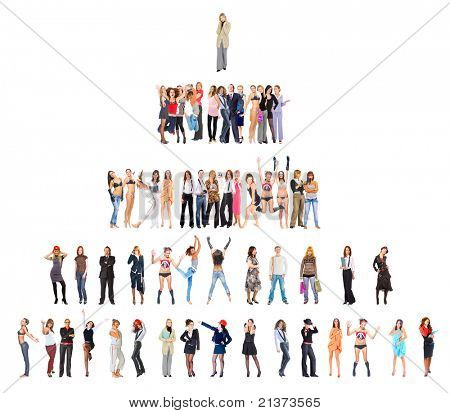 People Hierarchy Groups