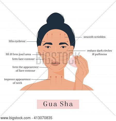 Infographic Of Gua Sha Scraper Facial Yoga. Massage Direction For Rose Quartz Stone Scraper. Woman M
