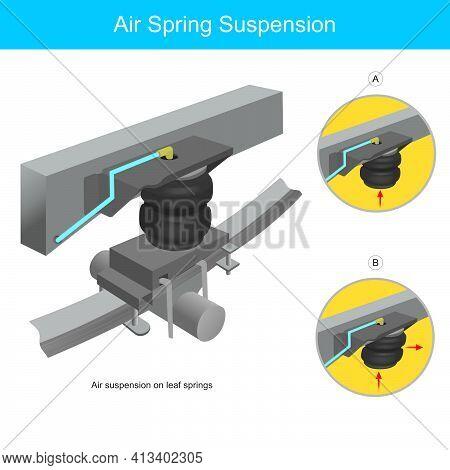 Air Spring Suspension. Illustration Commercial For Explain The Suspension Leaf Spring In Car, When U