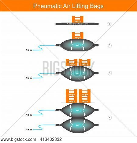 Pneumatic Air Lifting Bags. Illustration Explain The Lifting And Expand Of A Rubber Air Bags When Us