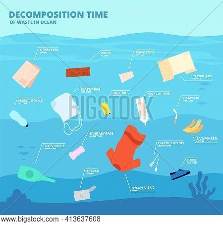 Decomposition Waste In Ocean. Plastic Pollution, Garbage Oceanic Objects. Material Poison, Global Ec
