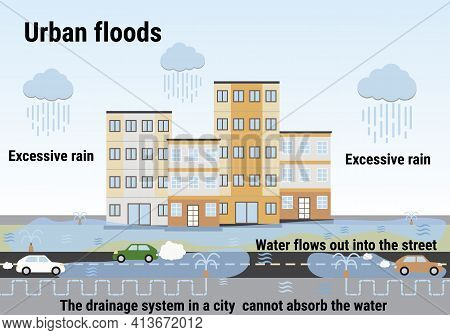 Urban Floods. Flooding Infographic. Flood Natural Disaster With Rainstorm, Weather Hazard. Houses, C